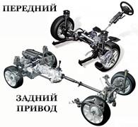 ООО avtomaterik