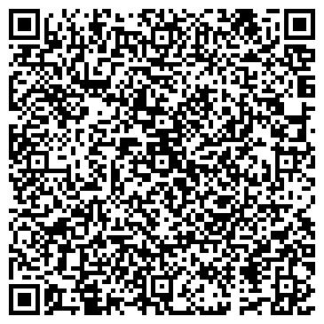 QR-код с контактной информацией организации NoLimit Electronics