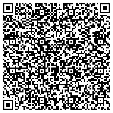 QR-код с контактной информацией организации Техно Jazz
