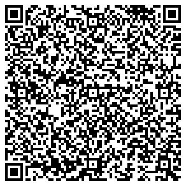 QR-код с контактной информацией организации Городская больница им. Ф.С. Анкудинова
