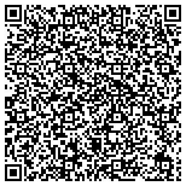 QR-код с контактной информацией организации Управа района Котловка