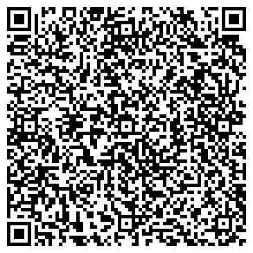 QR-код с контактной информацией организации Калужская городская больница №5