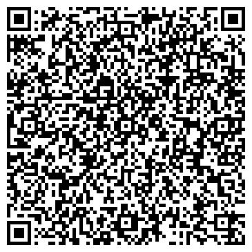 QR-код с контактной информацией организации РУССКИЕ МЕДВЕДИ