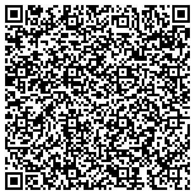 QR-код с контактной информацией организации Недвижимость Алтая