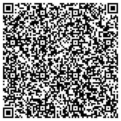 QR-код с контактной информацией организации ВЫСШИЕ КУРСЫ ИНОСТРАННОГО ЯЗЫКА МОСКОВСКОГО ИНСТИТУТА ЛИНГВИСТИКИ