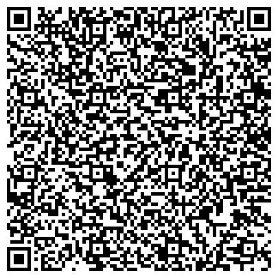 """QR-код с контактной информацией организации АО """"Кредит Европа Банк"""""""