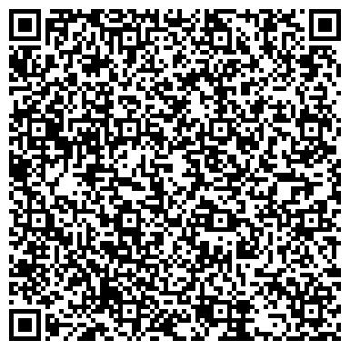 QR-код с контактной информацией организации НАРОДНЫЙ ДОВЕРИТЕЛЬНЫЙ БАНК АКБ
