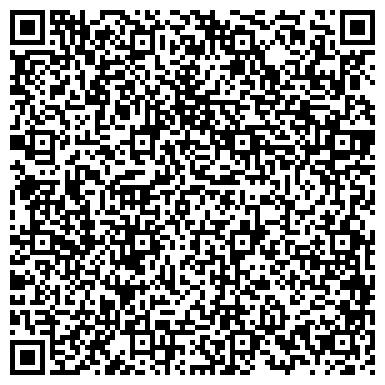QR-код с контактной информацией организации МГМСУ  имени А.И. Евдокимова