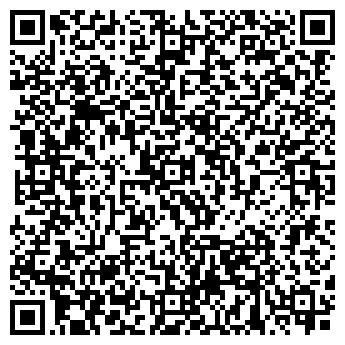 QR-код с контактной информацией организации АРЕСБАНК КБ