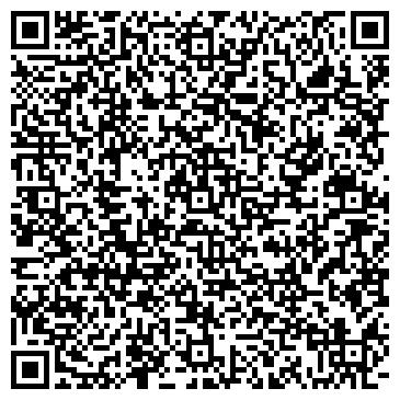 QR-код с контактной информацией организации БАНК ИНВЕСТИЦИЙ И ТЕХНОЛОГИЙ