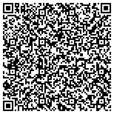 QR-код с контактной информацией организации ЕВРОПЕЙСКИЙ ТРАСТОВЫЙ БАНК КБ