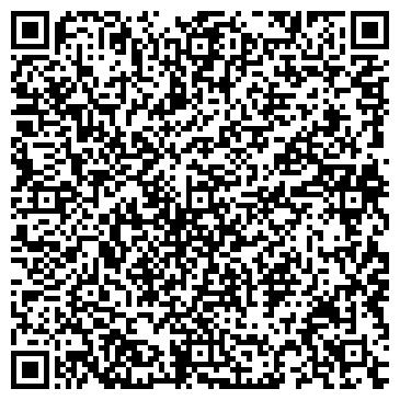 QR-код с контактной информацией организации ИНТРАСТ БАНК АКБ