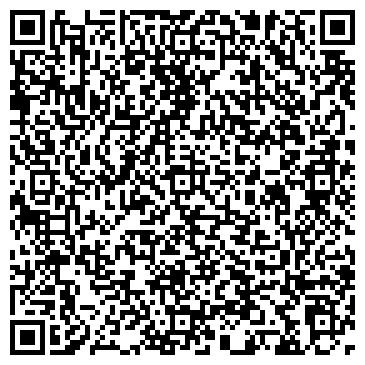 QR-код с контактной информацией организации КРЕДИТ-МОСКВА БАНК АКБ