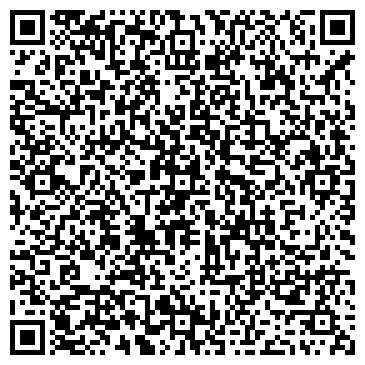 QR-код с контактной информацией организации КУЗНЕЦКИЙ МОСТ БАНК КБ