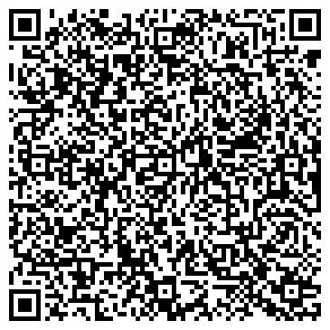 QR-код с контактной информацией организации НАРОДНЫЙ КРЕДИТ БАНК