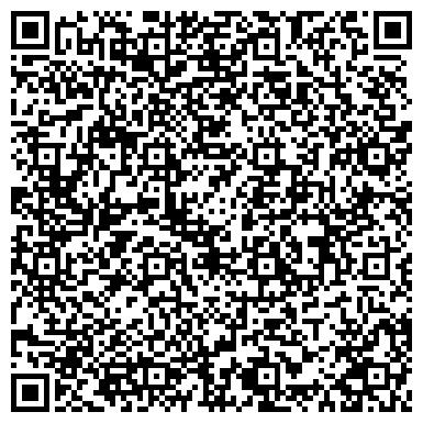QR-код с контактной информацией организации НАЦИОНАЛЬНЫЙ БАНК РАЗВИТИЯ БИЗНЕСА КБ