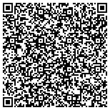 QR-код с контактной информацией организации НОВЫЙ КРЕДИТНЫЙ СОЮЗ БАНК АКБ