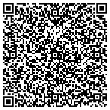 QR-код с контактной информацией организации БАНК  ОТКРЫТИЕ  Офис «Никитский»