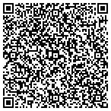 QR-код с контактной информацией организации РАСЧЁТНО-КРЕДИТНЫЙ БАНК