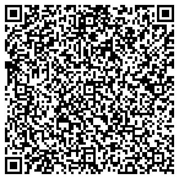 QR-код с контактной информацией организации СОДРУЖЕСТВО БАНК АКБ