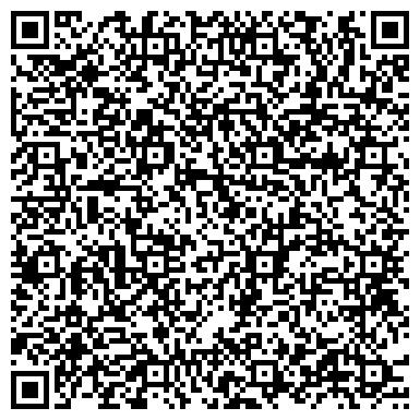 QR-код с контактной информацией организации Виктория-Пласт