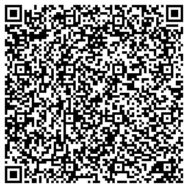 QR-код с контактной информацией организации Владимирский техникум экономики и права Владкоопсоюза