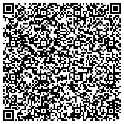 QR-код с контактной информацией организации Ленинская районная организация профсоюза работников народного образования и науки