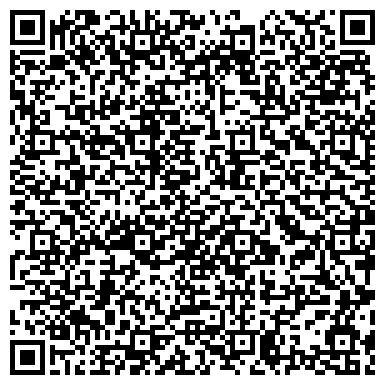 QR-код с контактной информацией организации АВРОРА агентство недвижимости