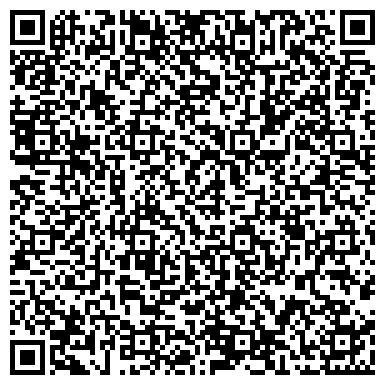 QR-код с контактной информацией организации Агентство недвижимости ПАРТНЕР