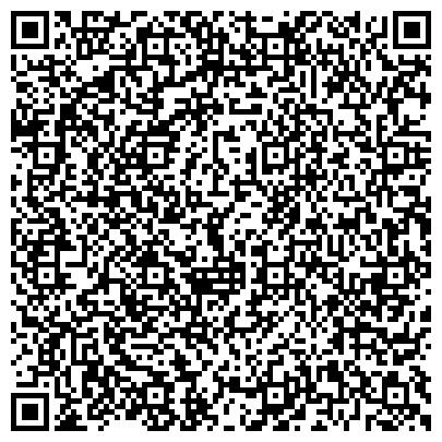 QR-код с контактной информацией организации Автоматические ворота, торгово-монтажная компания, ИП Архангельский Д.Ю.