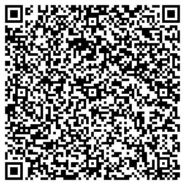 QR-код с контактной информацией организации РИК-Смета