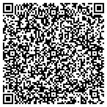 QR-код с контактной информацией организации РУЛЬКА, мясной магазин