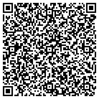 QR-код с контактной информацией организации МЕТКОМБАНК КБ