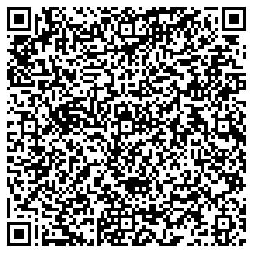 QR-код с контактной информацией организации НПФ «БЛАГОСОСТОЯНИЕ»