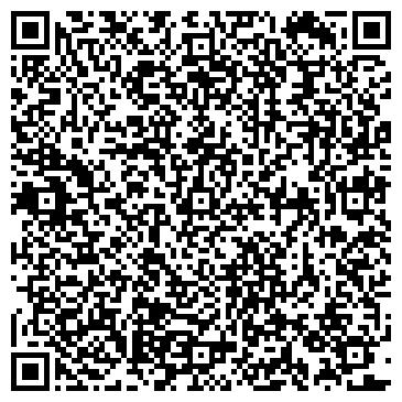 QR-код с контактной информацией организации СЕКТОР ЭКОНОМИКИ И ПОТРЕБИТЕЛЬСКОГО РЫНКА