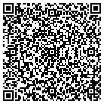QR-код с контактной информацией организации Фрукты овощи, магазин, ИП Абрамян А.А.
