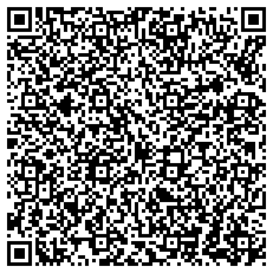 QR-код с контактной информацией организации Автоматические ворота, торговая компания, ИП Круглов О.Б.