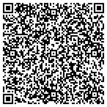 QR-код с контактной информацией организации ОАО АКБ ИнвестТоргБанк