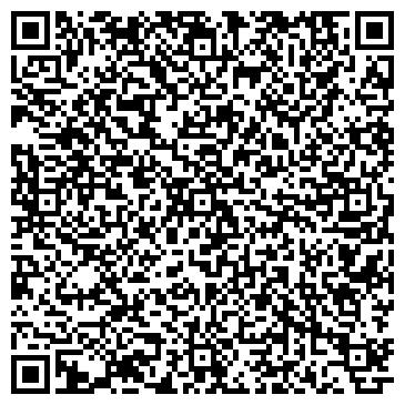 QR-код с контактной информацией организации ОАО АКБ Стратегия