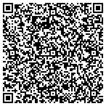 QR-код с контактной информацией организации Стартеры и Генераторы