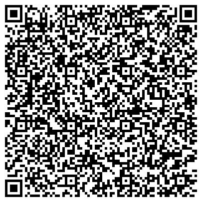 QR-код с контактной информацией организации ШКОЛА ЭКТВ ДАРЬИ КИРПИЧЕВОЙ И ЯНЫ ЧУРИКОВОЙ