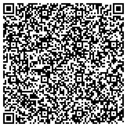 QR-код с контактной информацией организации ОАО НИЖЕГОРОДСКИЙ ЗАВОД ИСПЫТАТЕЛЬНОГО И ТЕХНОЛОГИЧЕСКОГО ОБОРУДОВАНИЯ