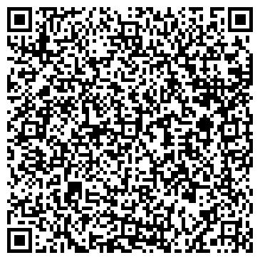 QR-код с контактной информацией организации Сектор по организационной работе