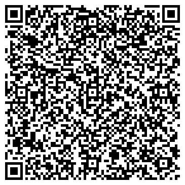 QR-код с контактной информацией организации Планета колес