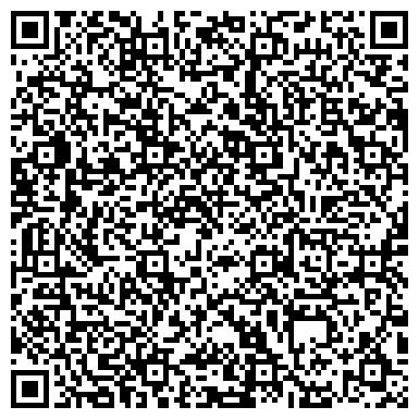 QR-код с контактной информацией организации КАРАТ-НЕДВИЖИМОСТЬ