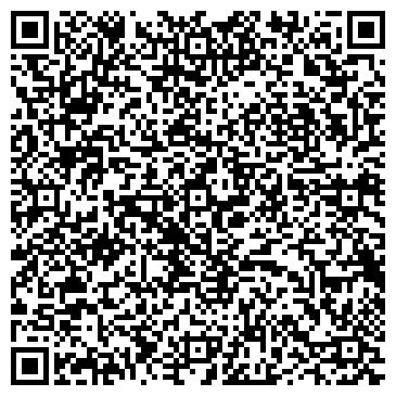 QR-код с контактной информацией организации Новомедицина