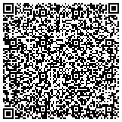 QR-код с контактной информацией организации Мобильная Медицина