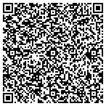 QR-код с контактной информацией организации Сектор экономики, потребительского рынка и услуг