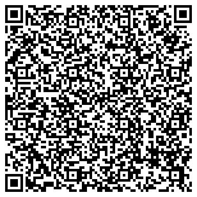 QR-код с контактной информацией организации ООО НАУКА