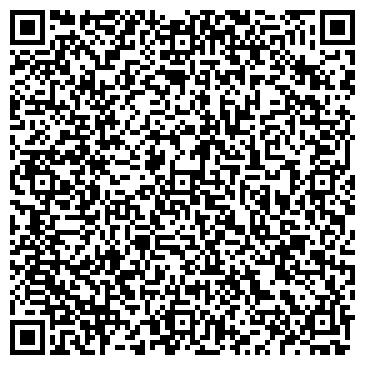 QR-код с контактной информацией организации ООО АВТ Кубань